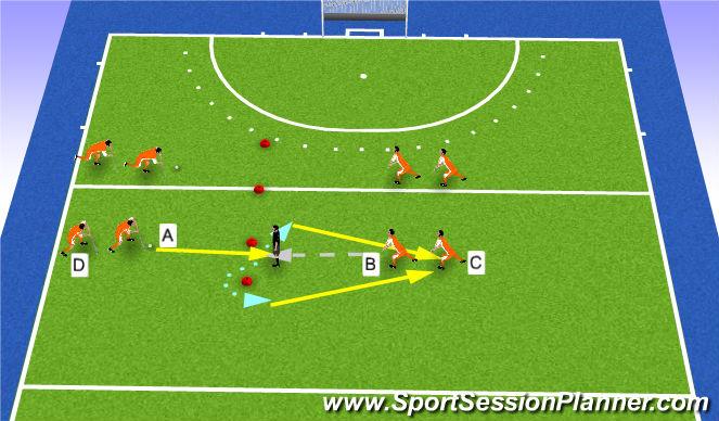 Hockey Session Plan Drill (Colour): open en gesloten aannemen