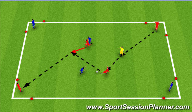 Football/Soccer Session Plan Drill (Colour): Tækniþjálfun 2