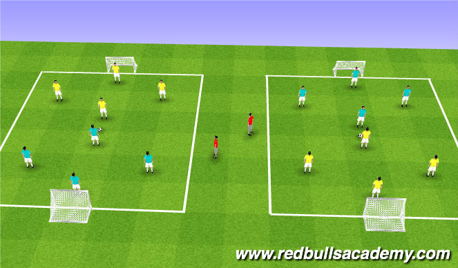 Football/Soccer Session Plan Drill (Colour): GAME: 4v4