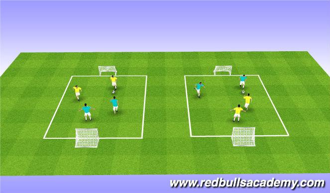 Football/Soccer Session Plan Drill (Colour): 2v2 / 3v3 Game