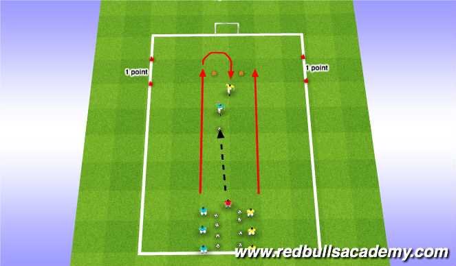 Football/Soccer Session Plan Drill (Colour): Race to turn