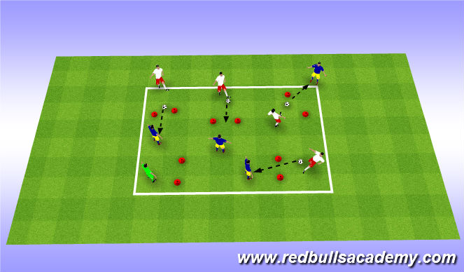 Football/Soccer Session Plan Drill (Colour): Flood Gates