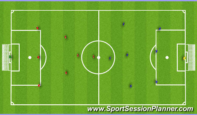 Football/Soccer Session Plan Drill (Colour): SSG - 8v8 (7v7)
