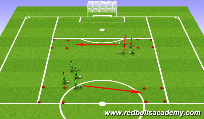 Football/Soccer Session Plan Drill (Colour): Warm Up - Explode