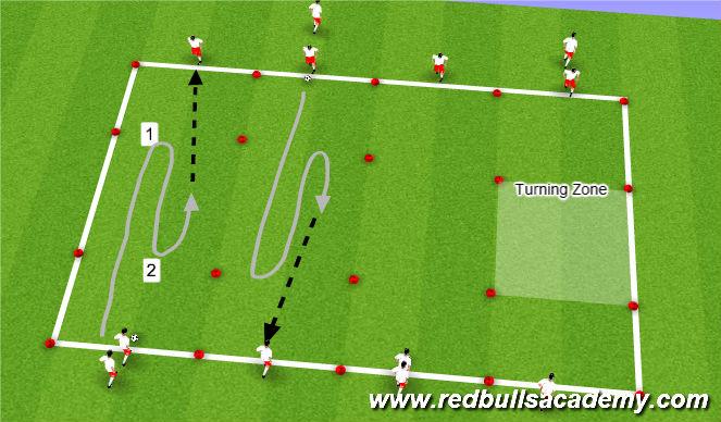Football/Soccer Session Plan Drill (Colour): Main-Theme (Turns)