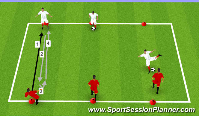 Football/Soccer Session Plan Drill (Colour): Warm-up - turns