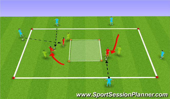 Football/Soccer Session Plan Drill (Colour): awareness in collection