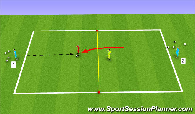 Football/Soccer Session Plan Drill (Colour): 1v1 to turn, penetrate, combine