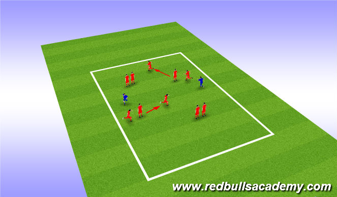 Football/Soccer Session Plan Drill (Colour): 3rd wheel