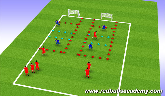 Football/Soccer Session Plan Drill (Colour): push run opposed