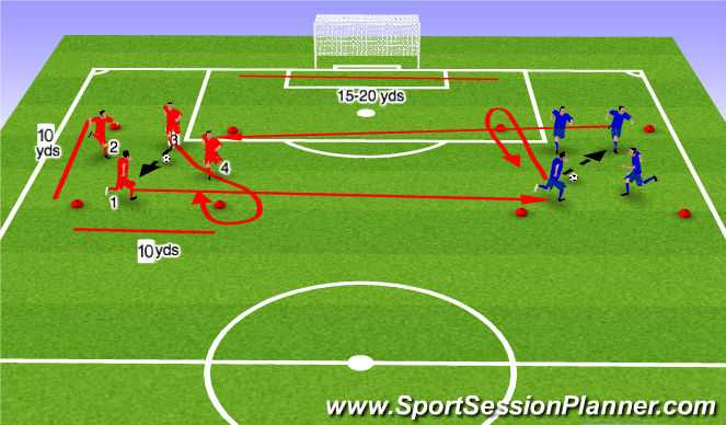 Football/Soccer Session Plan Drill (Colour): Paasing drill