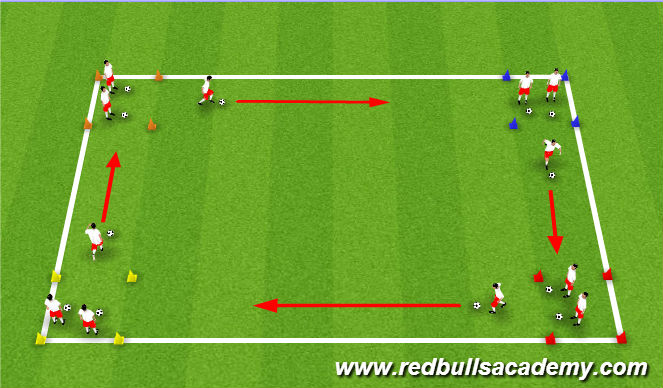 Football/Soccer Session Plan Drill (Colour): cars