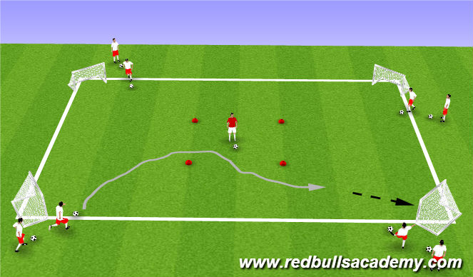 Football/Soccer Session Plan Drill (Colour): City Traffic
