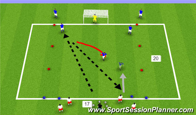 Football/Soccer Session Plan Drill (Colour): 2 v 2 -Pressure and support/cover