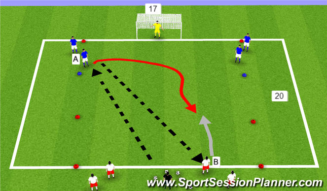 Football/Soccer Session Plan Drill (Colour): 1 v 1 - 1st defender(pressure)