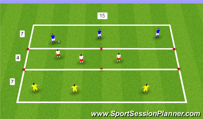 Football/Soccer Session Plan Drill (Colour): pressure, support/cover, balance