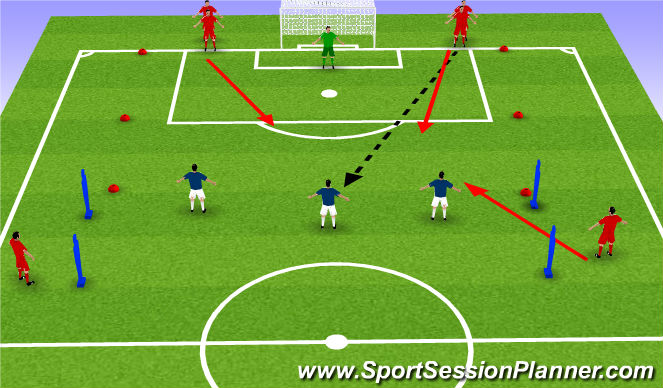 Football/Soccer Session Plan Drill (Colour): Counter attacking 3v2 3v3