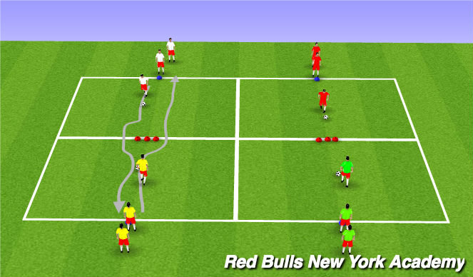 Football/Soccer Session Plan Drill (Colour): Dribbling/Moves