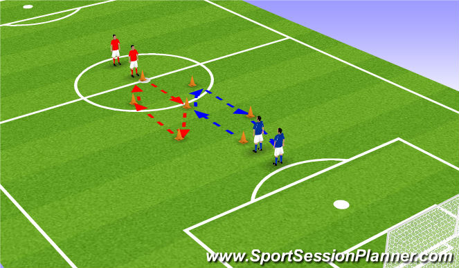 Football/Soccer Session Plan Drill (Colour): Techniekvorm