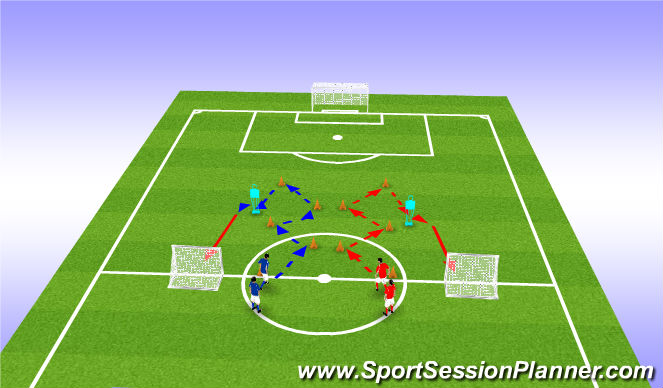 Football/Soccer Session Plan Drill (Colour): Techniekvorm icm scoren