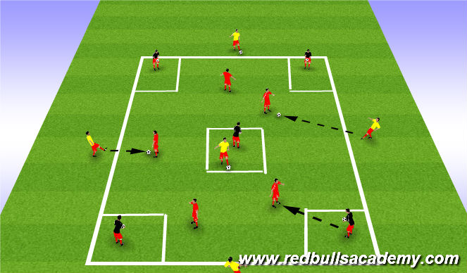 Football/Soccer Session Plan Drill (Colour): recieving circuit