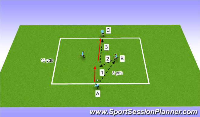 Football/Soccer Session Plan Drill (Colour): P/R WITH PRESSURE