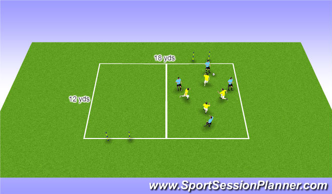 Football/Soccer Session Plan Drill (Colour): SSG: possession and counter