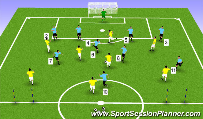 Football/Soccer Session Plan Drill (Colour): Counter attack 9 v 7