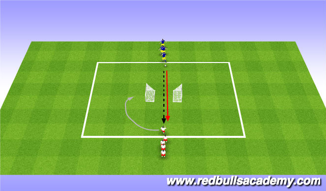 Football/Soccer Session Plan Drill (Colour): 1v1 Back to Back Goals