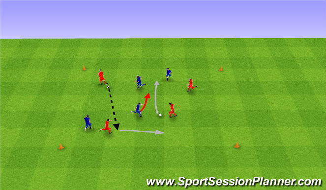 Football/Soccer Session Plan Drill (Colour): 3v3 and 1v1.