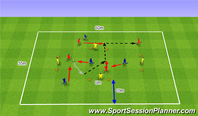 Football/Soccer Session Plan Drill (Colour): Strzelanie na cztery bramki.