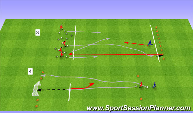 Football/Soccer Session Plan Drill (Colour): Sharks and Pirates. Rekiny i Piraci.
