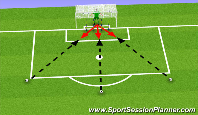 Football/Soccer Session Plan Drill (Colour): Covering All Angles