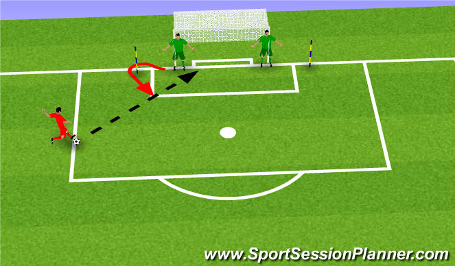 Football/Soccer Session Plan Drill (Colour): Covering the Far Post