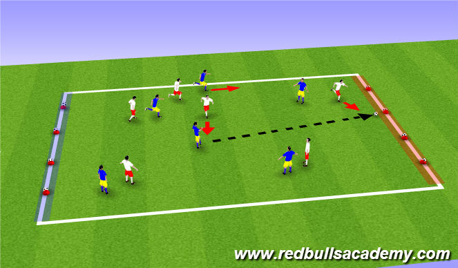 Football/Soccer Session Plan Drill (Colour): Coconuts possesion