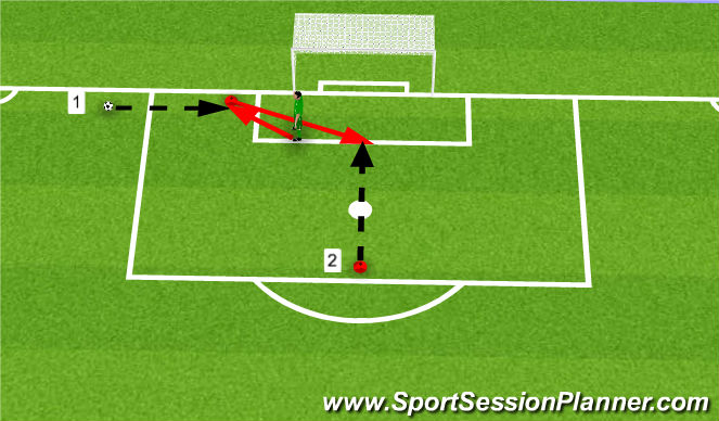 Football/Soccer Session Plan Drill (Colour): Basic Practice