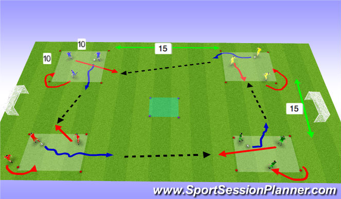 Football/Soccer Session Plan Drill (Colour): Warmup Progression