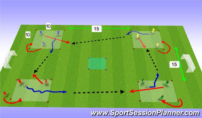 Football/Soccer Session Plan Drill (Colour): Warmup Progression