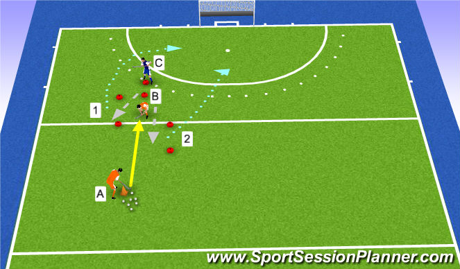 Hockey Session Plan Drill (Colour): bump and dump