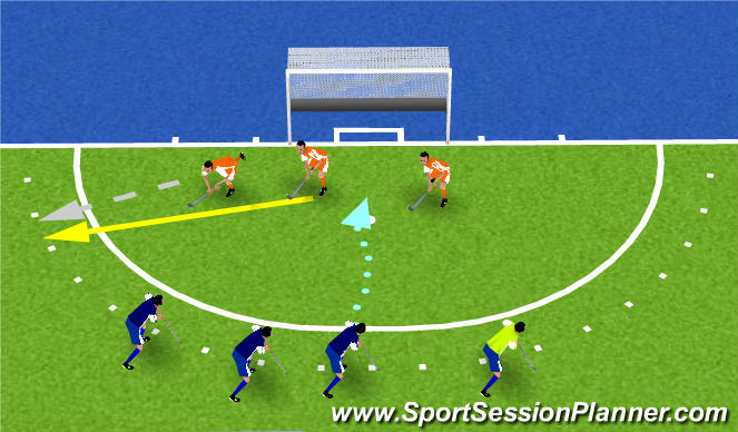 Hockey Session Plan Drill (Colour): 3+1 vs 3 cirkel