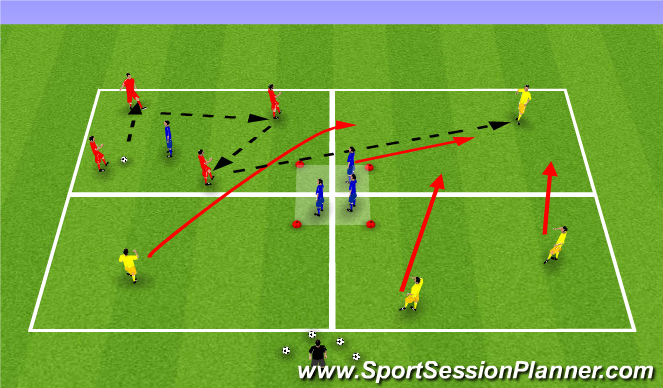 Football/Soccer Session Plan Drill (Colour): 4 v 2 + 4