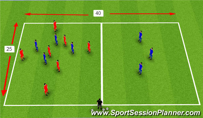 Football/Soccer Session Plan Drill (Colour): 7 v 4 + 3
