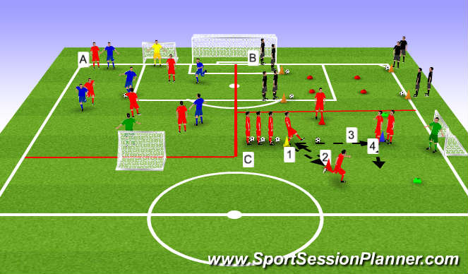 Football/Soccer Session Plan Drill (Colour): Heildar skipulag.