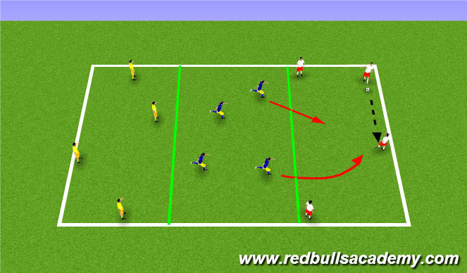 Football/Soccer Session Plan Drill (Colour): Fully Opposed Game