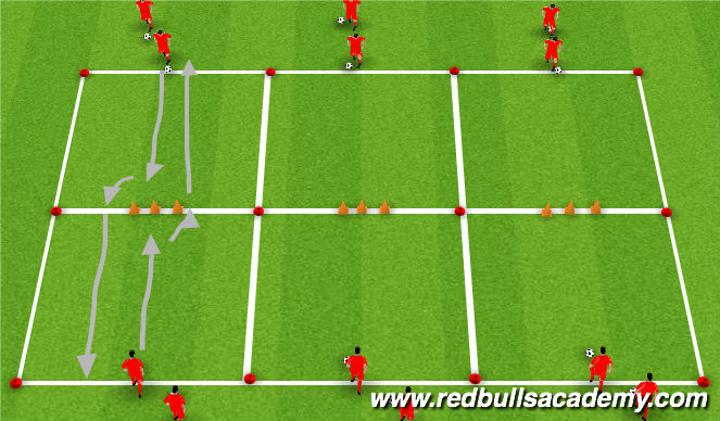 Football/Soccer Session Plan Drill (Colour): Dribbling at a Defender semi opposed