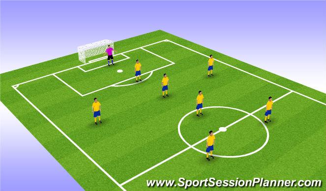 Football/Soccer Session Plan Drill (Colour): 7v7 Plus GK Formation