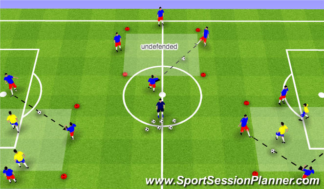 Football/Soccer Session Plan Drill (Colour): Monkey Cages