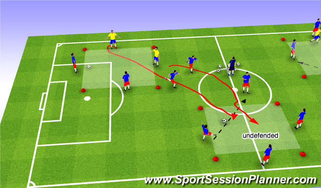 Football/Soccer Session Plan Drill (Colour): Monkey Cages 3