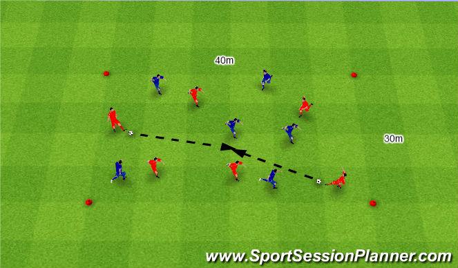 Football/Soccer Session Plan Drill (Colour): Bump ball. Zderzenia się piłek.