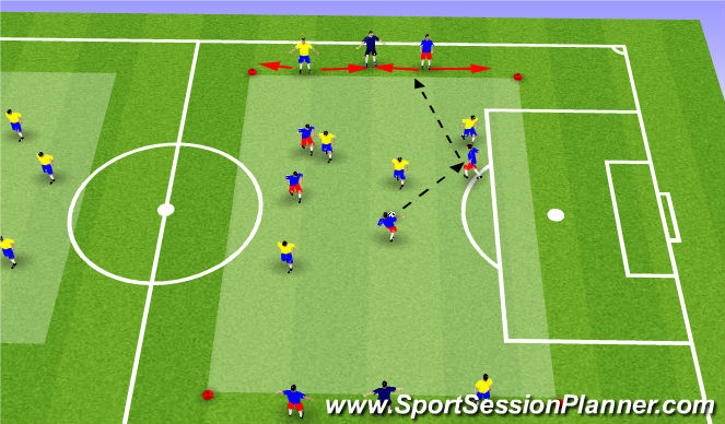 Football/Soccer Session Plan Drill (Colour): Endline Target